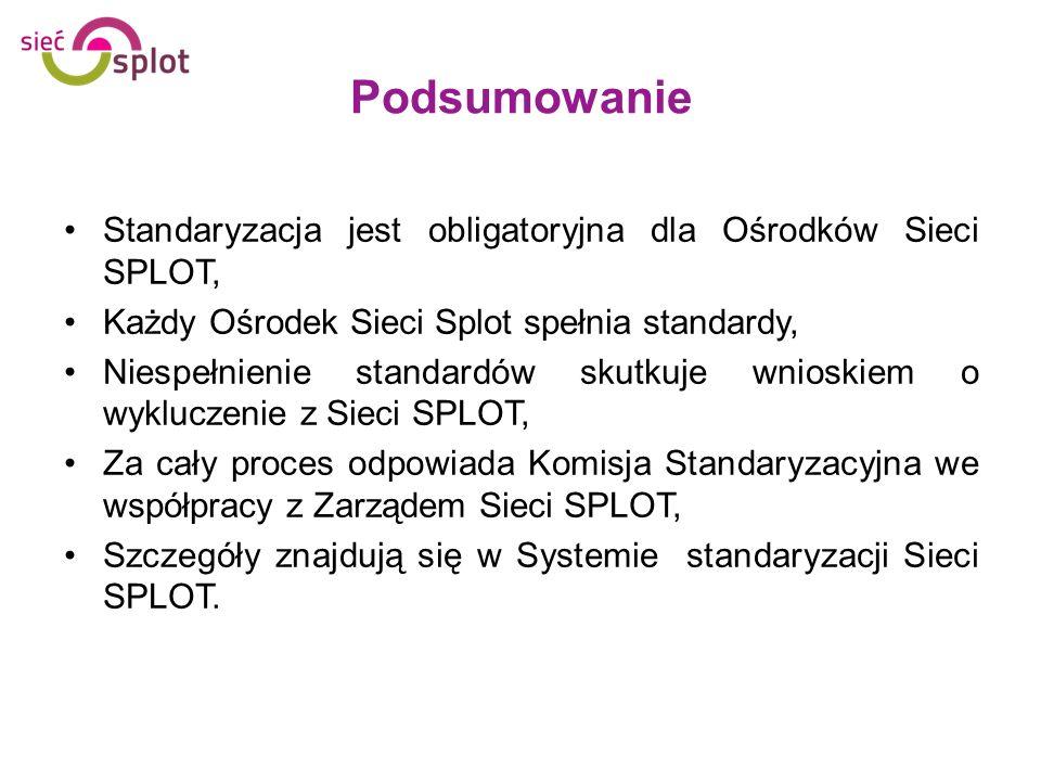 Podsumowanie Standaryzacja jest obligatoryjna dla Ośrodków Sieci SPLOT, Każdy Ośrodek Sieci Splot spełnia standardy,