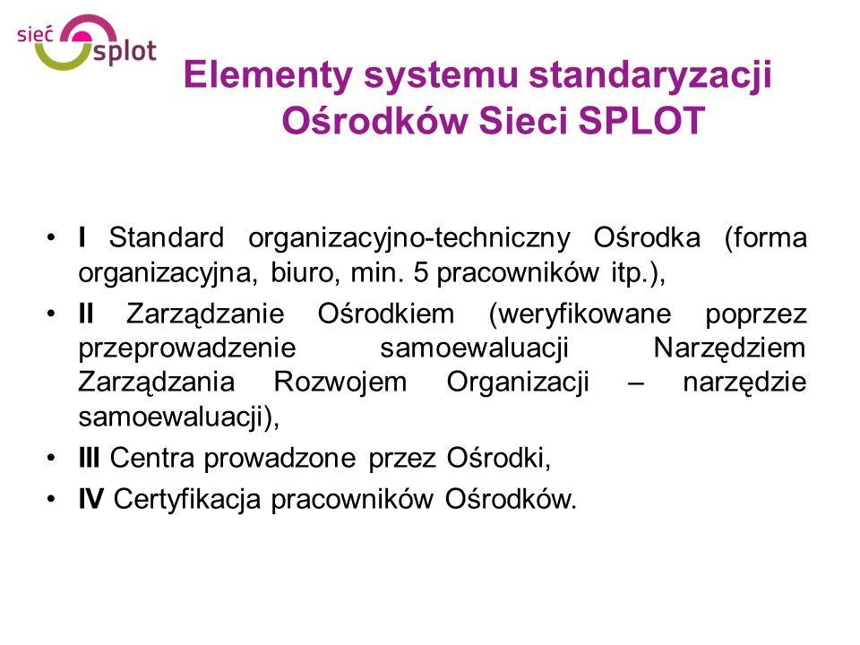 Elementy systemu standaryzacji Ośrodków Sieci SPLOT