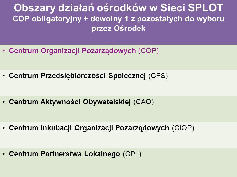Obszary działań ośrodków w Sieci SPLOT