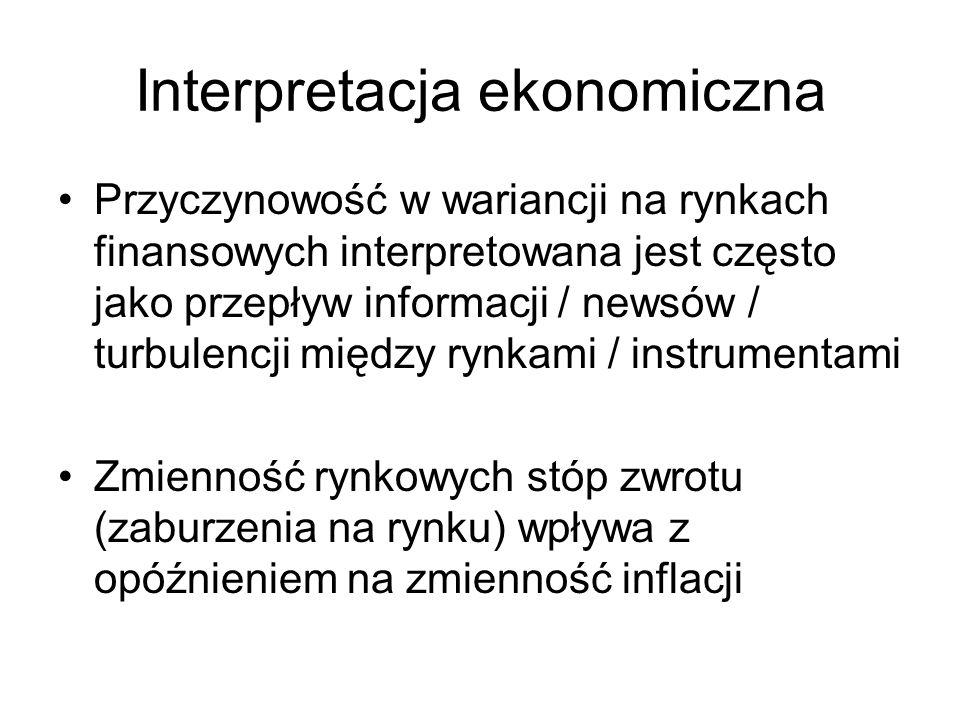Interpretacja ekonomiczna