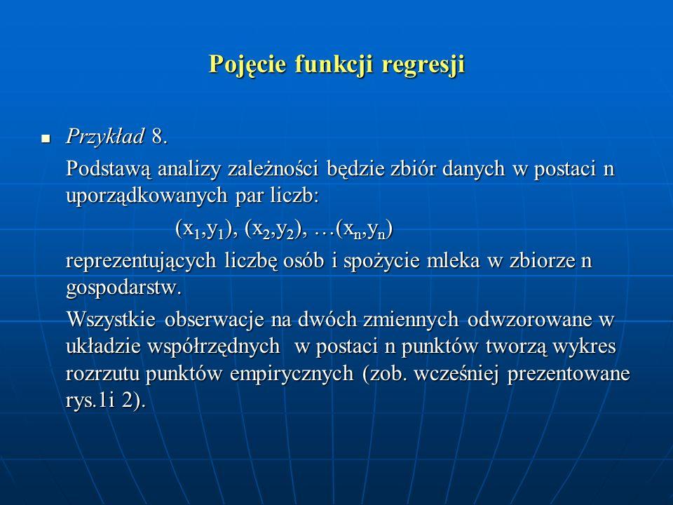Pojęcie funkcji regresji