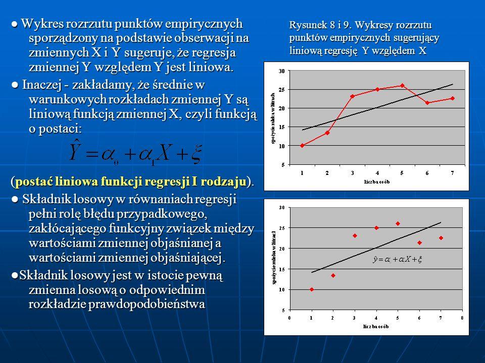 (postać liniowa funkcji regresji I rodzaju).