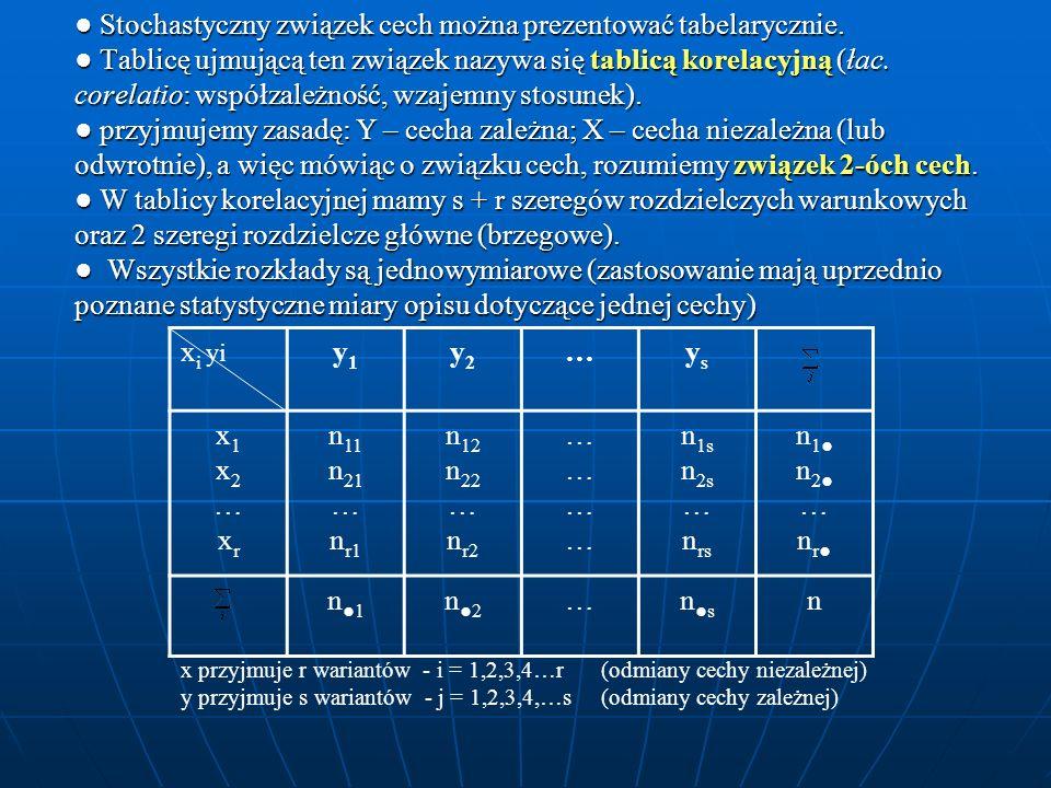 ● Stochastyczny związek cech można prezentować tabelarycznie