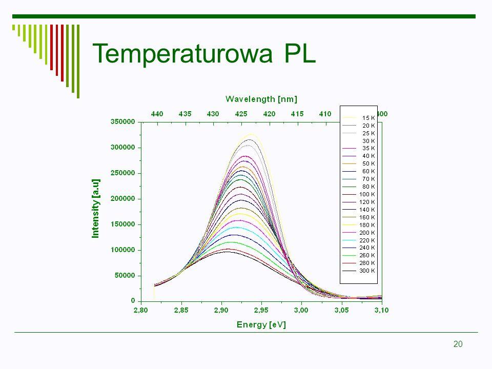 Temperaturowa PL