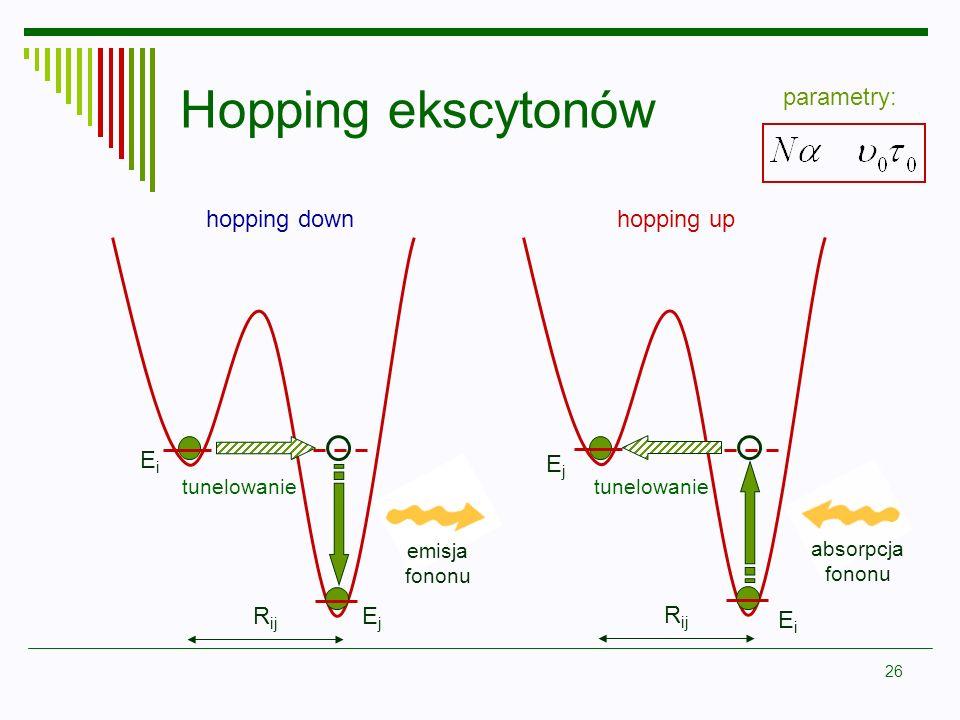 Hopping ekscytonów parametry: hopping down hopping up Ei Ej Rij Ej Rij