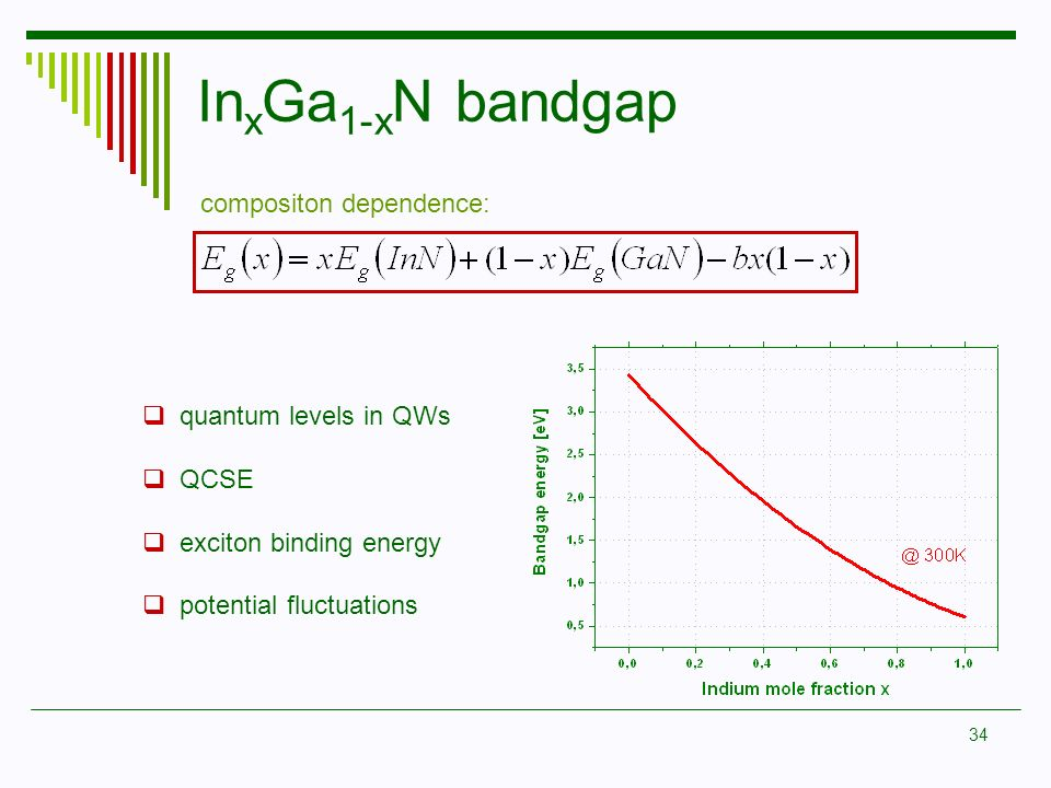 InxGa1-xN bandgap compositon dependence: quantum levels in QWs QCSE