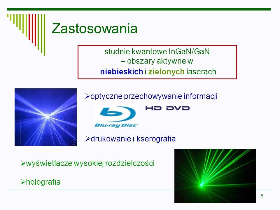 Zastosowania studnie kwantowe InGaN/GaN – obszary aktywne w