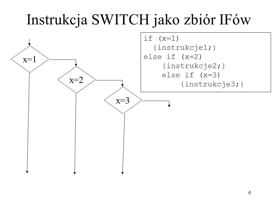 Instrukcja SWITCH jako zbiór IFów