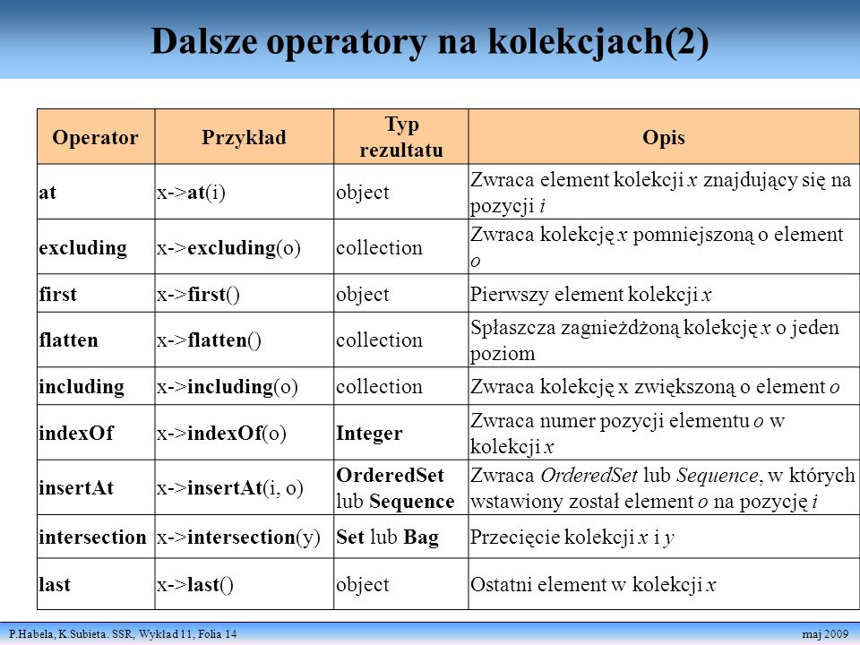 Dalsze operatory na kolekcjach(2)