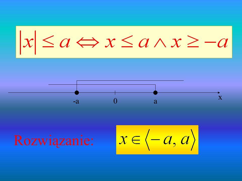 a -a x Rozwiązanie: