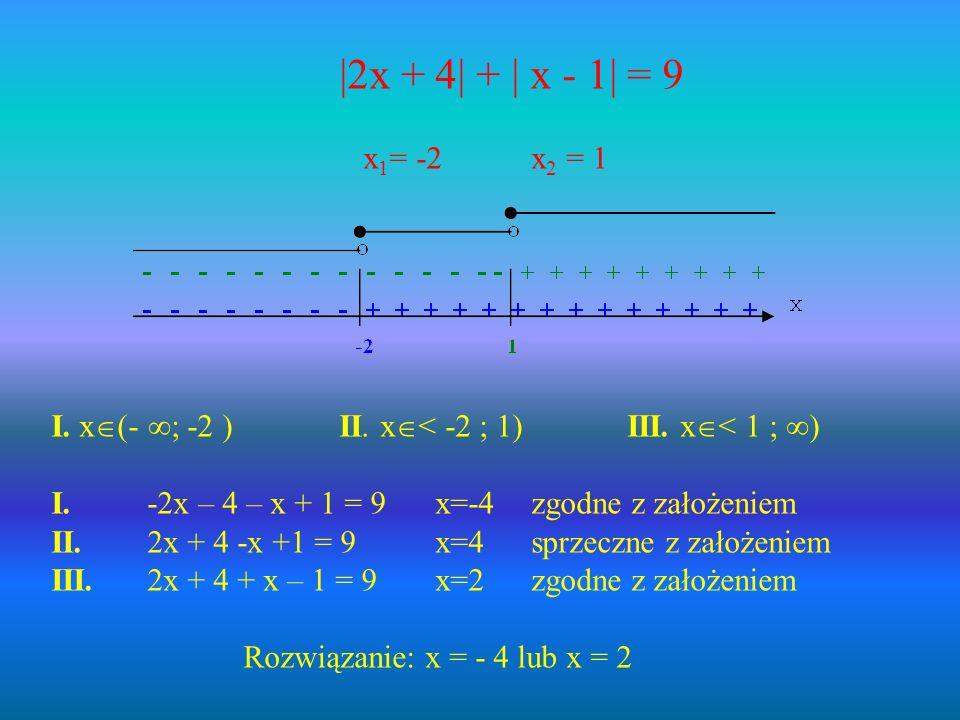 |2x + 4| + | x - 1| = 9 x1= -2 x2 = 1. I. x(- ; -2 ) II. x< -2 ; 1) III. x< 1 ; ) I. -2x – 4 – x + 1 = 9 x=-4 zgodne z założeniem.