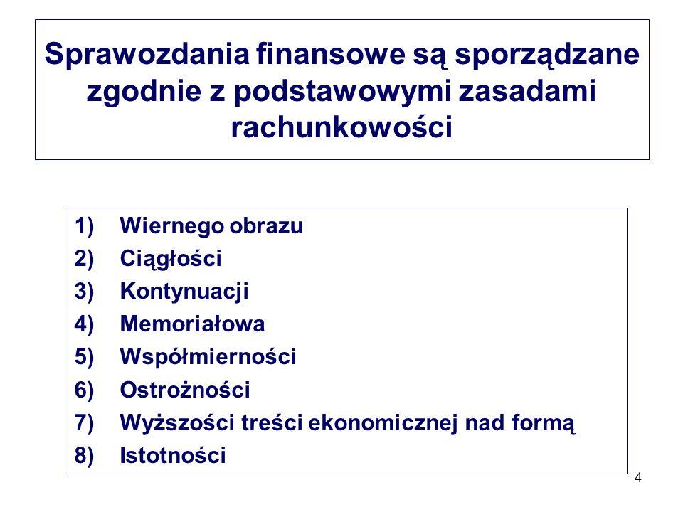 Sprawozdania finansowe są sporządzane zgodnie z podstawowymi zasadami rachunkowości