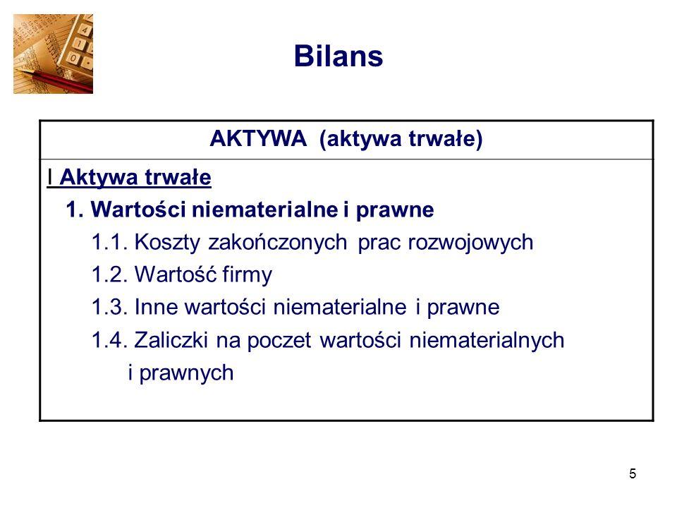 AKTYWA (aktywa trwałe)