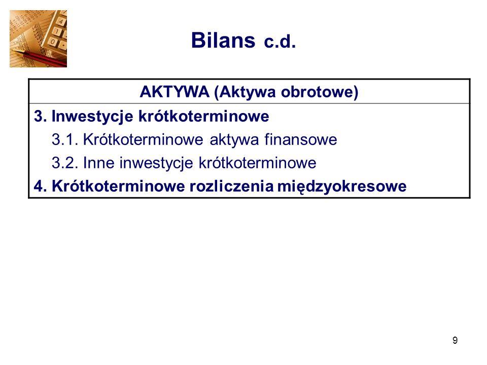 AKTYWA (Aktywa obrotowe)
