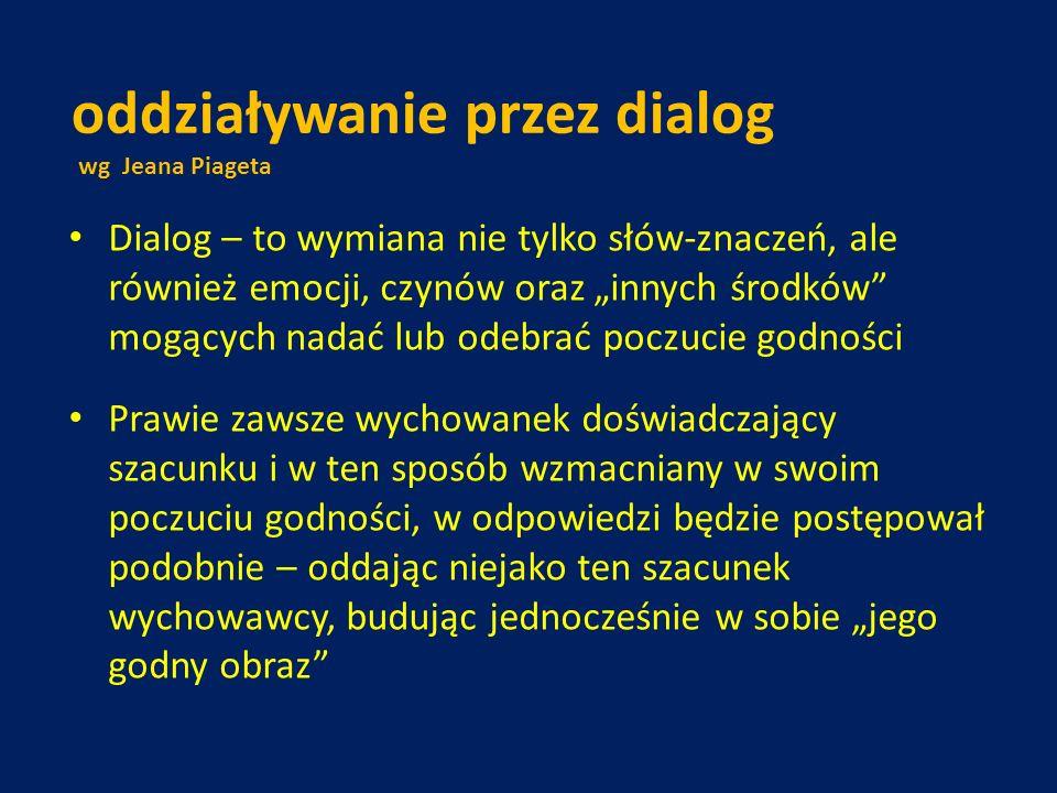 oddziaływanie przez dialog wg Jeana Piageta