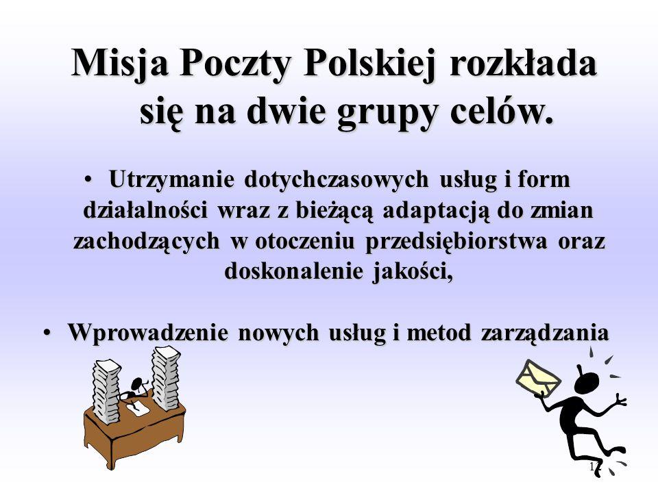 Misja Poczty Polskiej rozkłada się na dwie grupy celów.