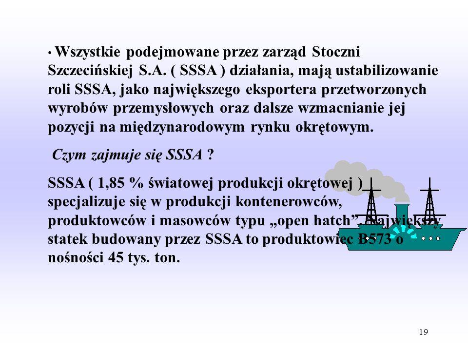 Wszystkie podejmowane przez zarząd Stoczni Szczecińskiej S. A