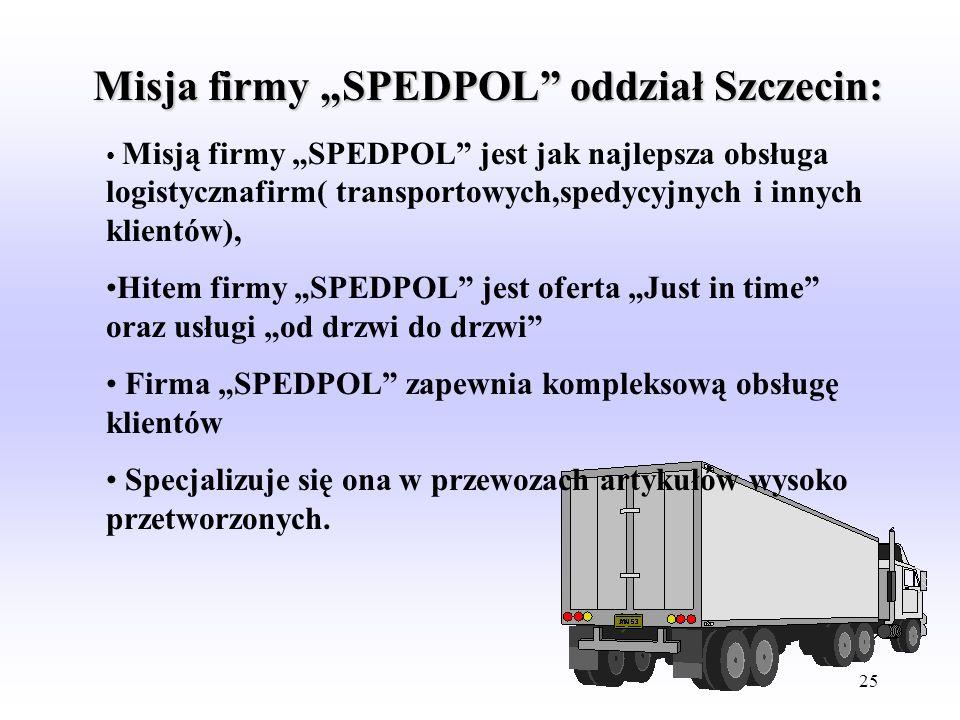 """Misja firmy """"SPEDPOL oddział Szczecin:"""