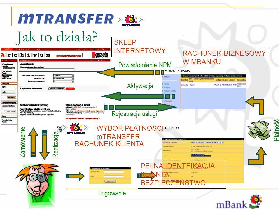 Jak to działa SKLEP INTERNETOWY RACHUNEK BIZNESOWY W MBANKU