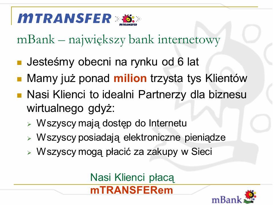 mBank – największy bank internetowy