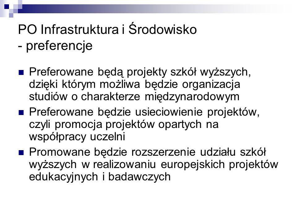 PO Infrastruktura i Środowisko - preferencje