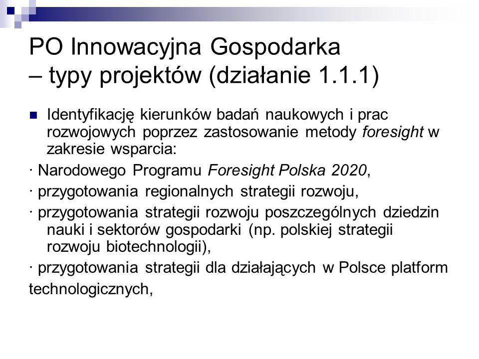 PO Innowacyjna Gospodarka – typy projektów (działanie 1.1.1)