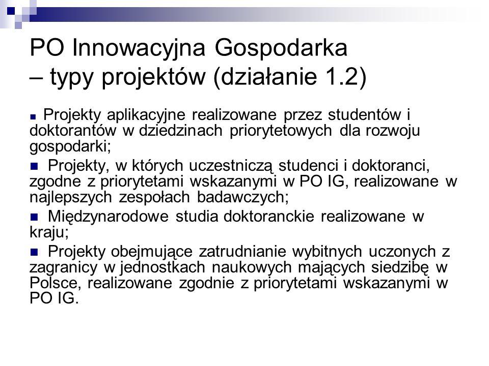 PO Innowacyjna Gospodarka – typy projektów (działanie 1.2)