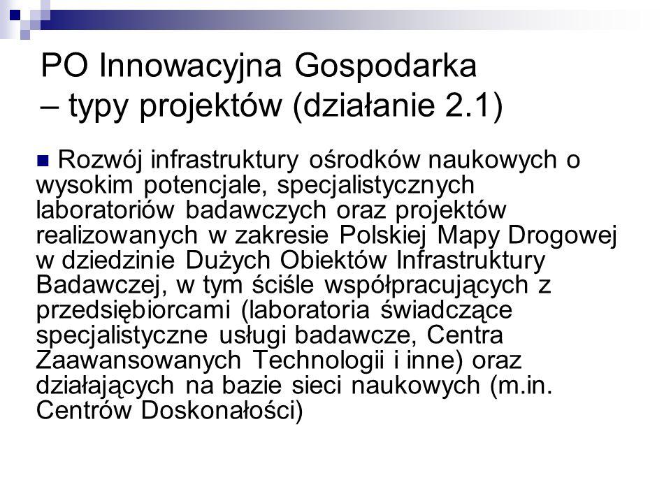 PO Innowacyjna Gospodarka – typy projektów (działanie 2.1)