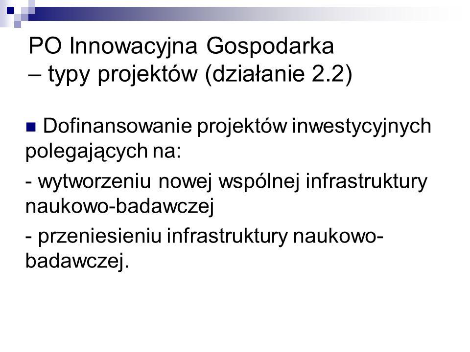 PO Innowacyjna Gospodarka – typy projektów (działanie 2.2)