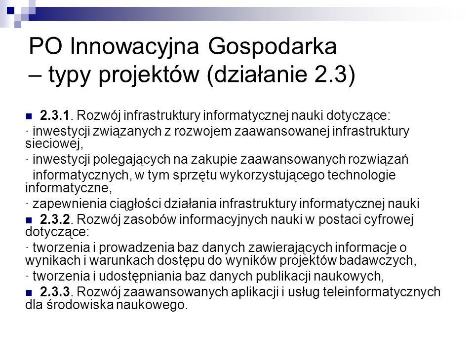 PO Innowacyjna Gospodarka – typy projektów (działanie 2.3)