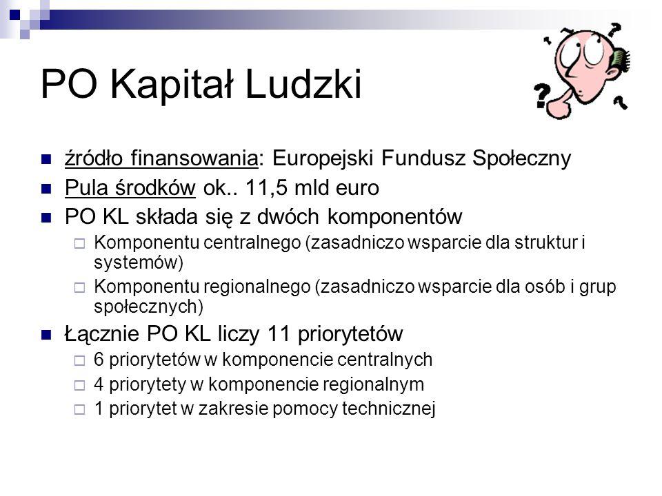 PO Kapitał Ludzki źródło finansowania: Europejski Fundusz Społeczny
