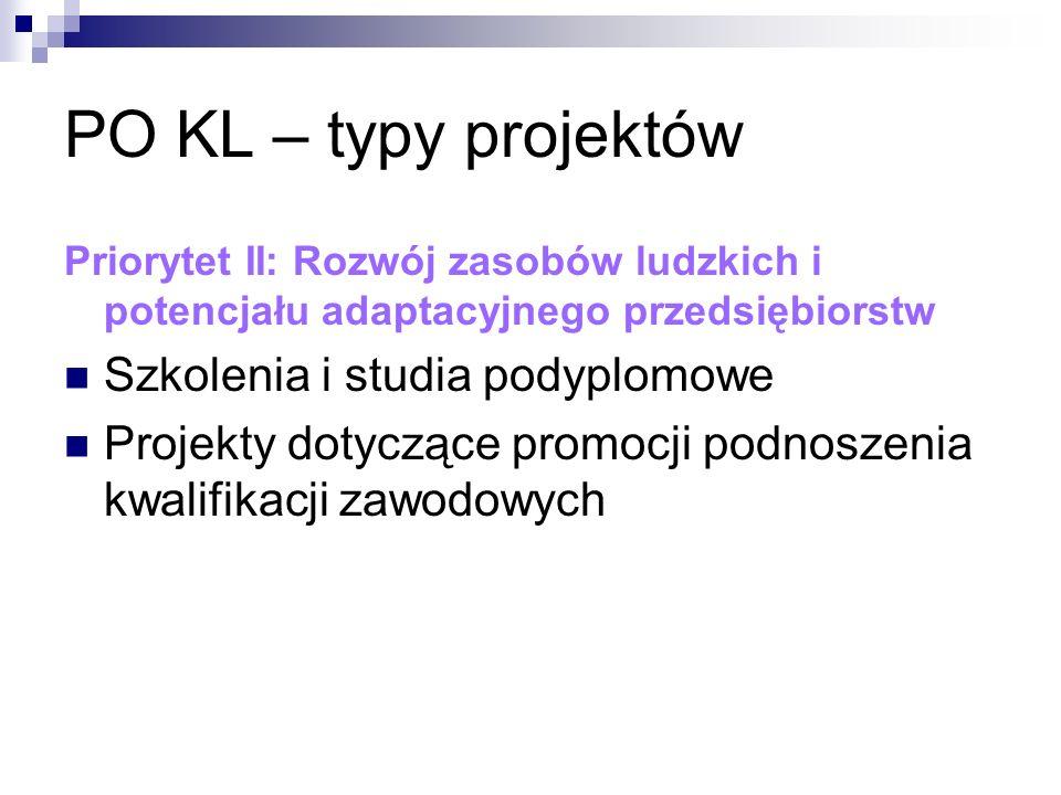 PO KL – typy projektów Szkolenia i studia podyplomowe