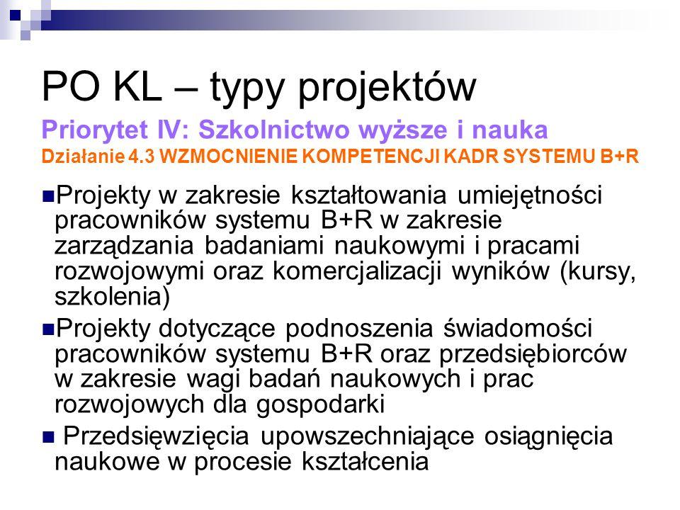 PO KL – typy projektów Priorytet IV: Szkolnictwo wyższe i nauka
