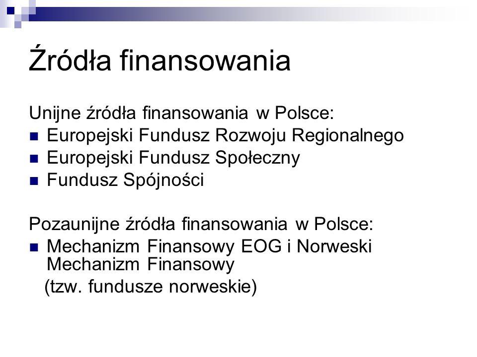 Źródła finansowania Unijne źródła finansowania w Polsce: