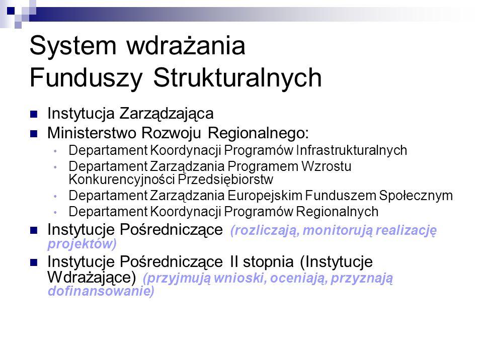 System wdrażania Funduszy Strukturalnych