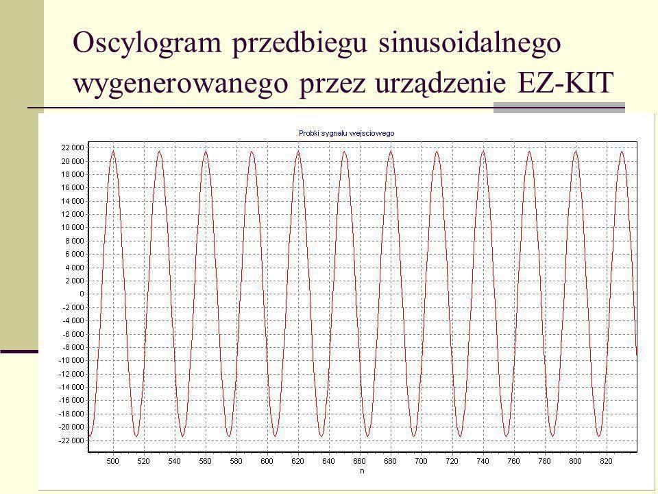Oscylogram przedbiegu sinusoidalnego wygenerowanego przez urządzenie EZ-KIT