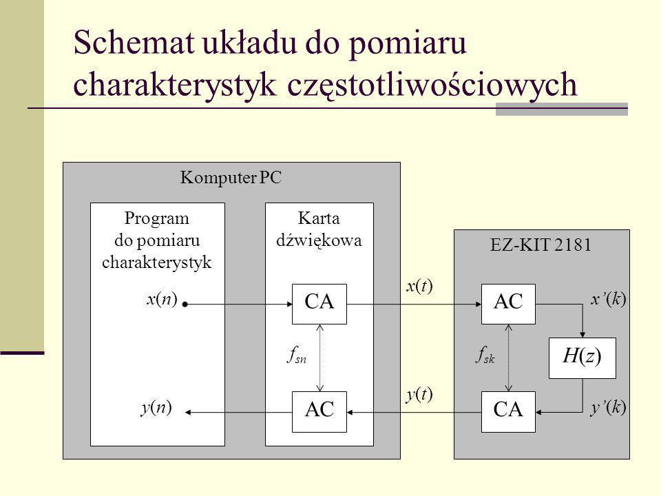 Schemat układu do pomiaru charakterystyk częstotliwościowych