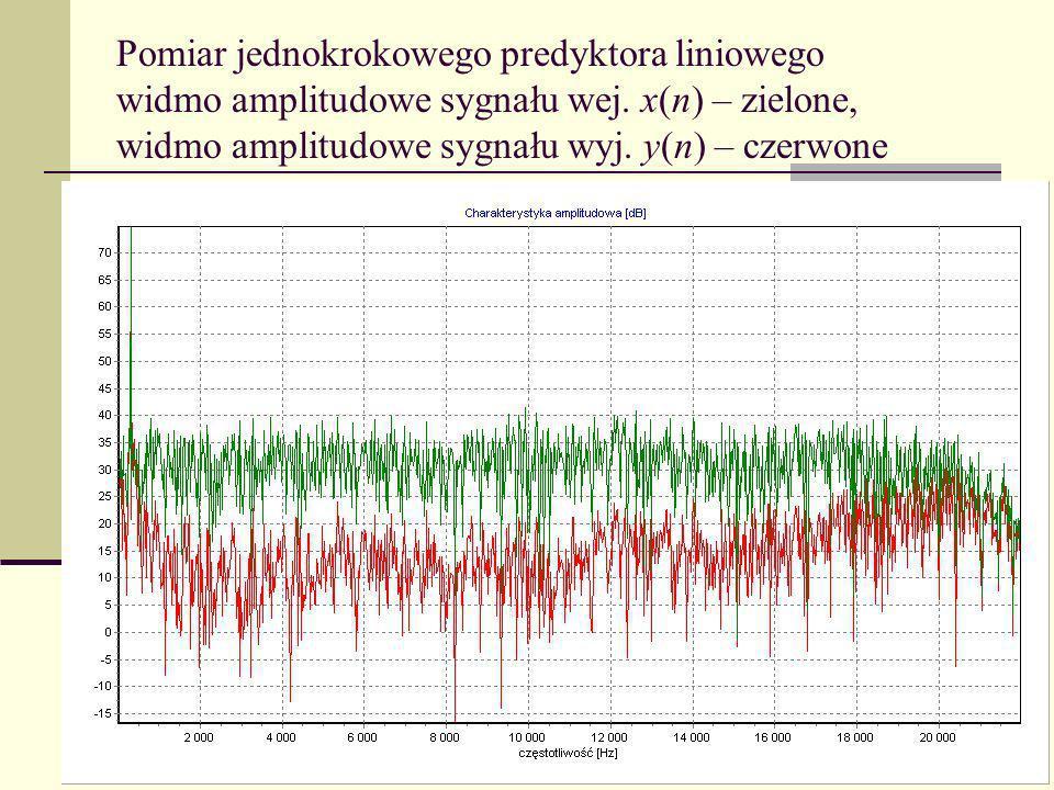 Pomiar jednokrokowego predyktora liniowego widmo amplitudowe sygnału wej.
