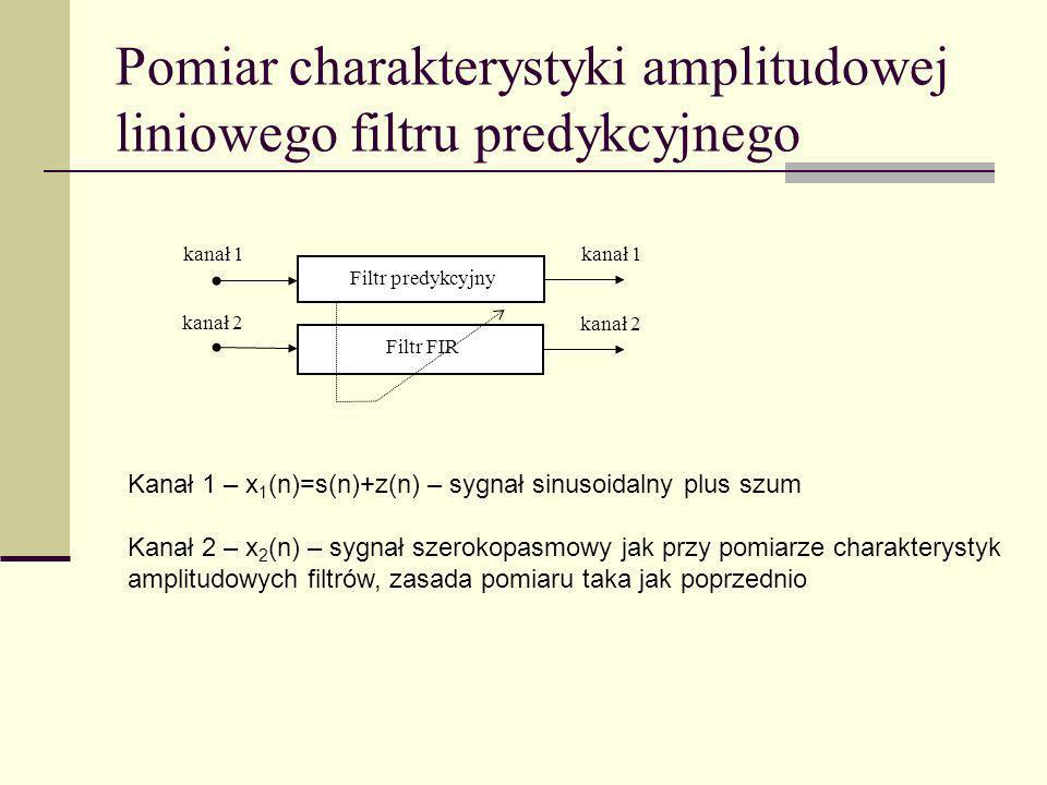 Pomiar charakterystyki amplitudowej liniowego filtru predykcyjnego