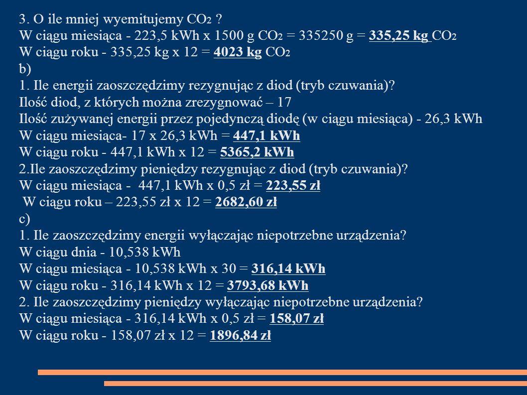 3. O ile mniej wyemitujemy CO2