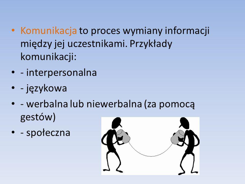 Komunikacja to proces wymiany informacji między jej uczestnikami