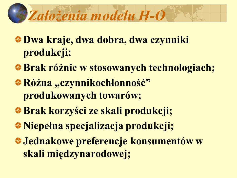 Założenia modelu H-O Dwa kraje, dwa dobra, dwa czynniki produkcji;