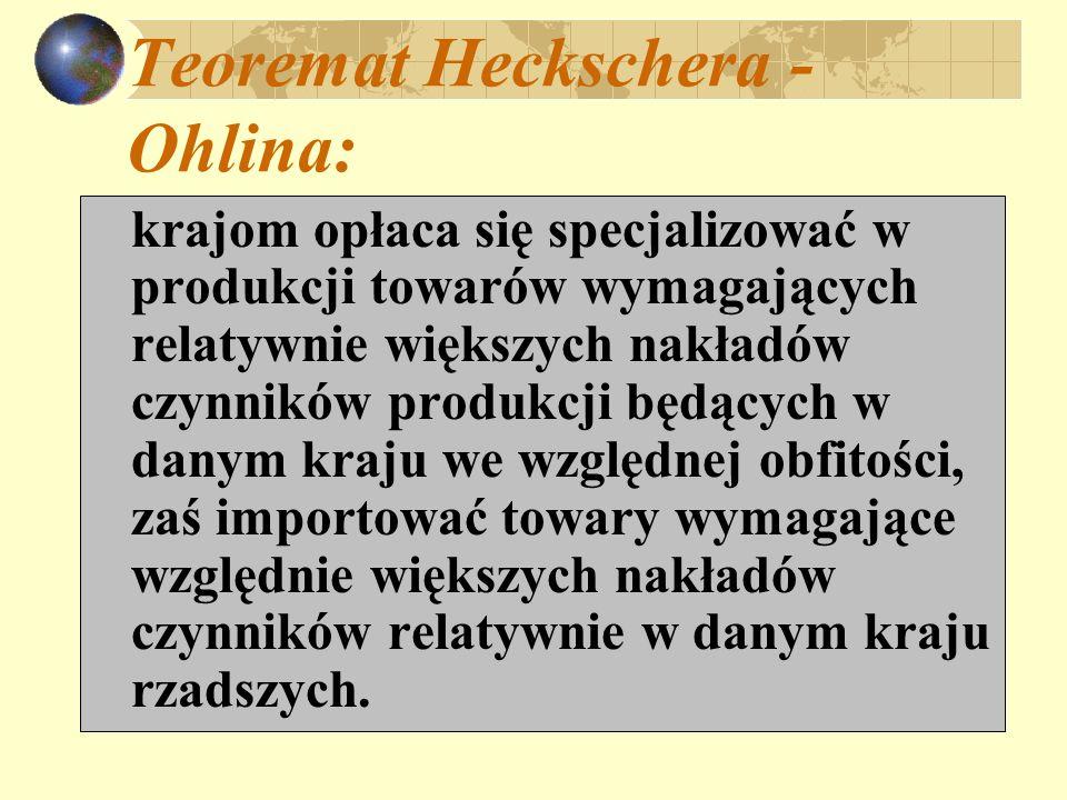 Teoremat Heckschera - Ohlina: