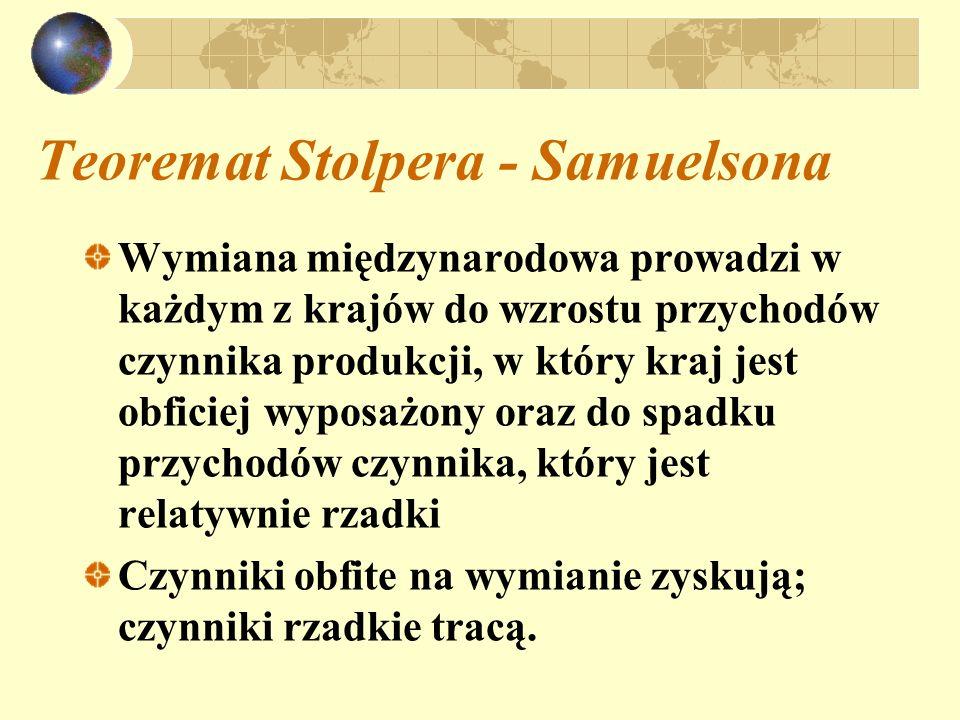 Teoremat Stolpera - Samuelsona