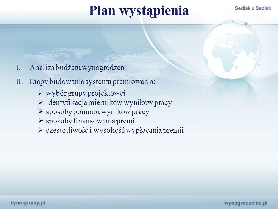 Plan wystąpienia Analiza budżetu wynagrodzeń