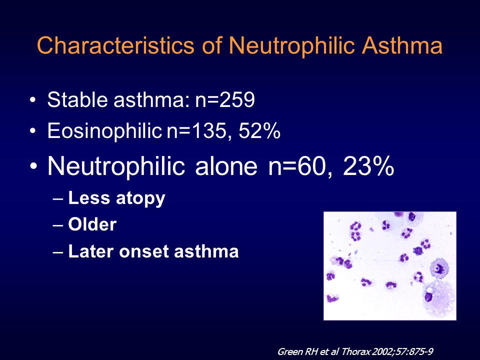 Characteristics of Neutrophilic Asthma