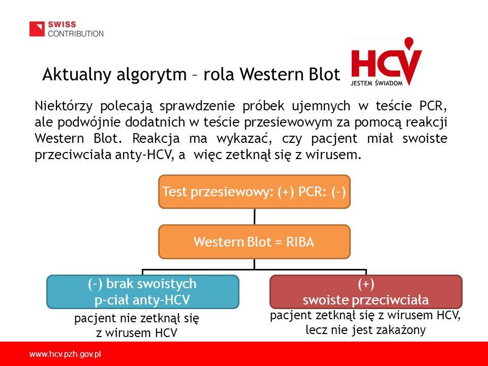 Aktualny algorytm – rola Western Blot
