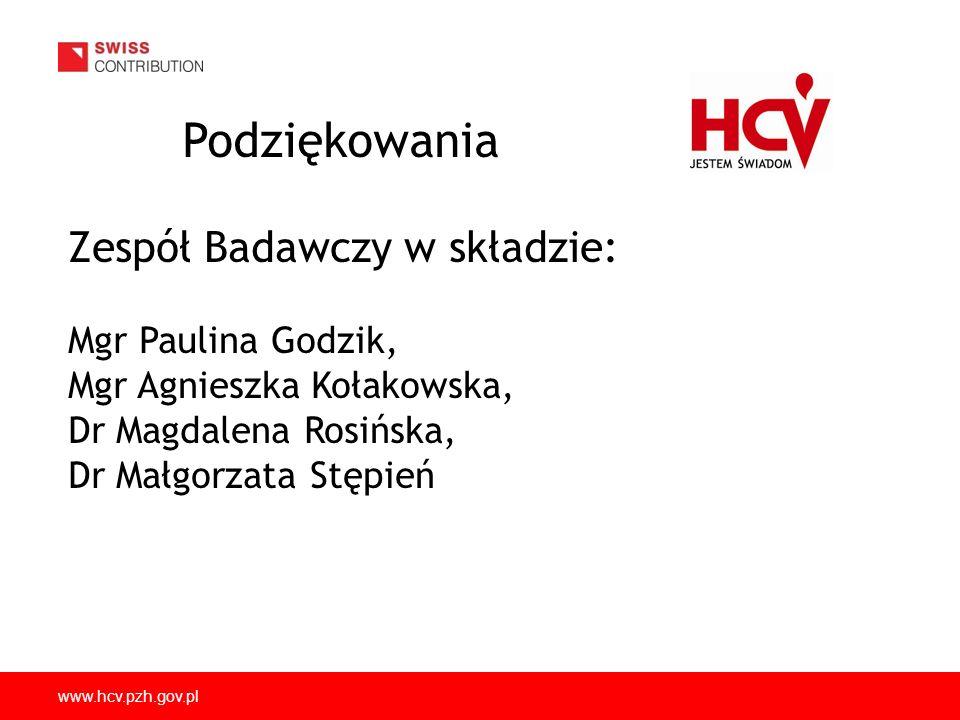 Podziękowania Zespół Badawczy w składzie: Mgr Paulina Godzik,