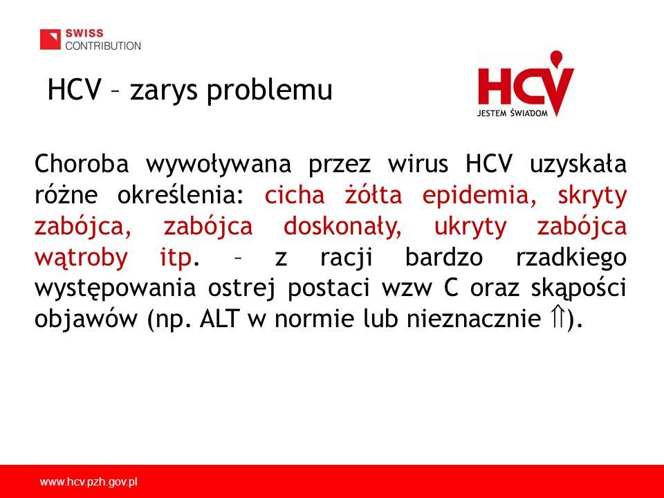 HCV – zarys problemu