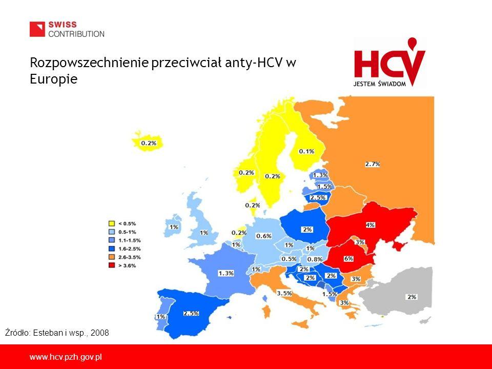 Rozpowszechnienie przeciwciał anty-HCV w Europie